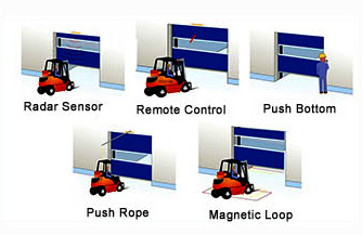 efficient high speed shutter door action widely-use for warehousing-11
